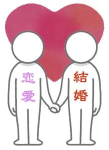 恋愛結婚する人が滋賀の大津から京都に来て占いをする