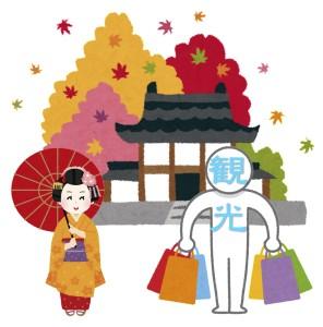 京都観光に来た客が最も当たると人気の占いに訪れる