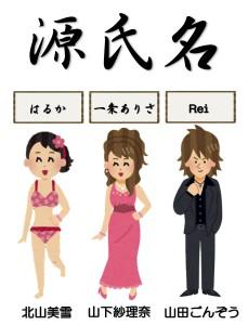 京都の姓名判断で源氏名の名付けと改名をする