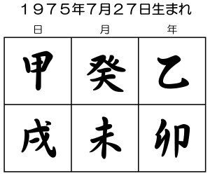 A-Rodの誕生日を京都で当たると人気の陰陽占いで見る