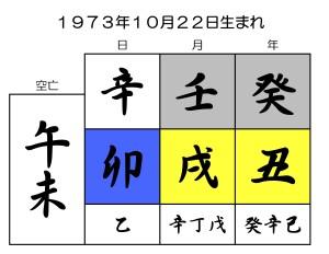 イチローの誕生日を京都の占い師HAMAがみる