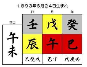 ロイ・O・ディズニーの誕生日を京都の占い師が鑑定する