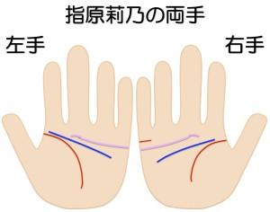 指原莉乃の両手を京都で1番当たる手相占いで見る