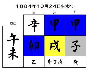 木村カエラの誕生日を陰陽五行占いでみる