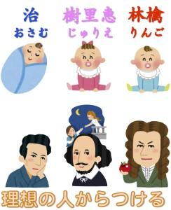 京都の東山の占い師が姓名判断で理想の人から名付けをする