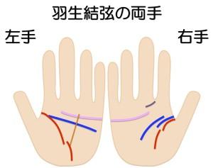 京都の占い師HAMAが羽生結弦の手相を鑑定する