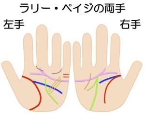 ラリー・ペイジの両手