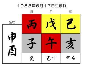 二宮和也の誕生日を京都で有名な陰陽五行占いでみる