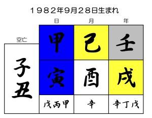 吹石一恵の誕生日を京都で1番の干支占いで鑑定する