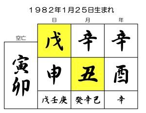 櫻井翔の誕生日を陰陽五行占いで鑑定する