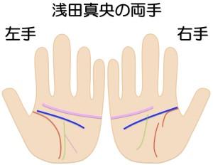 浅田真央の両手を京都で1番当たる手相占いで鑑定する