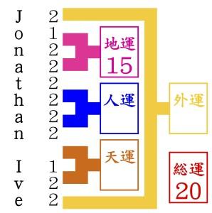 京都の東山にある占いにジョナサン・アイブがやってくる