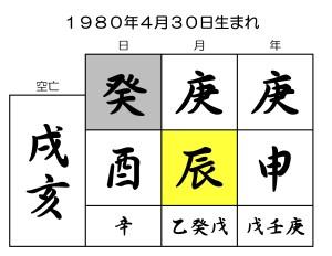 ATSUSHIの誕生日を京都で1番の陰陽五行で鑑定をする