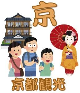 京都観光の夜に京都で1番の占いに行こう