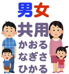 京都で1番当たる名づけ占い師が男女共用の名前を付ける