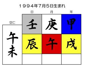 大谷翔平が占いをするために京都の七条に行く