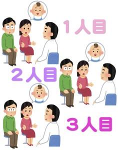 京都の人が妊娠の度に姓名判断占いにいく