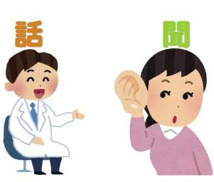 話し方・聞き方を学ぶために大阪の葛葉から京都にいく