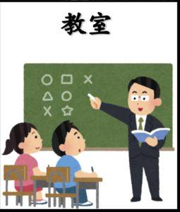 占い教室を開きたい人が京都の桂川で部屋を探す