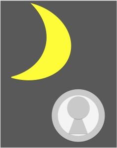 月と6ペンスのサマセットモームが京都に占いにやってくる