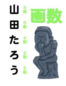 京都で1番の名付け占いに行って画数を見てもらう