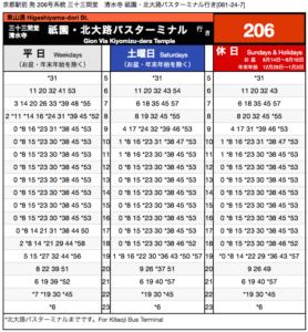 京都市営バス206号系統の時刻表